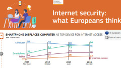 ЕК иска удвояване на усилията срещу дезинформацията преди евроизборите