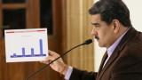 МВФ отхвърли молба на Венецуела за финансова помощ