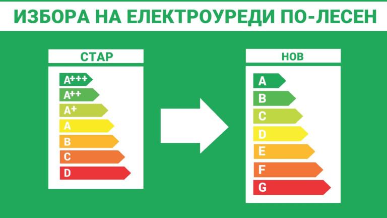От март нов енергиен етикет на стоките