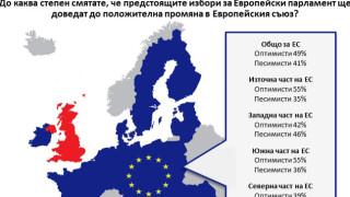 Гражданите на ЕС не искат разпад, а политиците да решат Брекзит
