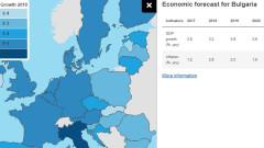 ЕК отчита забавяне на българската икономика заради намаляване на износа
