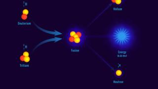 САЩ постигна пробив в термоядрения синтез - мисли и за енергия, и за оръжия