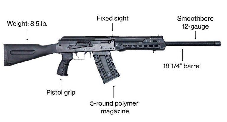"""Автоматът KS-12, разработван от """"Калашников САЩ"""" има много общи неща с легендарния АК-47"""