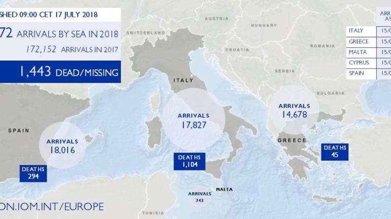 Испания задмина Италия като главна врата към ЕС за мигранти,