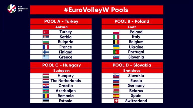 България попадна в група