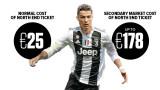 Босът на Реал (Мадрид) преди година: Не бих продал Кристиано Роналдо и за теглото му в злато