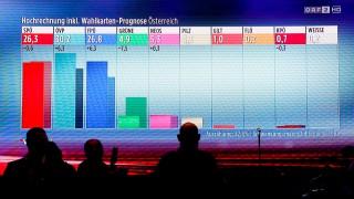 Консерваторите на 31-годишния Себастиан Курц печелят изборите в Австрия