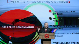 Ердоган: Приближени до принц Салман са отговорни за убийството на Кашоги
