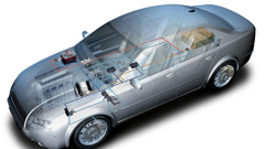 Bosch вдига оборота във всички бизнес сектори