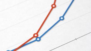 Борсовите индекси отново не налучкаха вярната посока