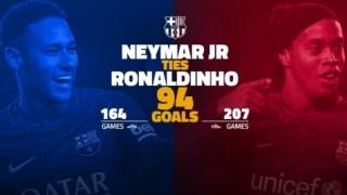Неймар до Роналдиньо по голове за Барселона