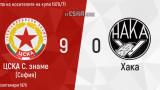 Топ 5: Най-големите победи на ЦСКА в Европа като домакин