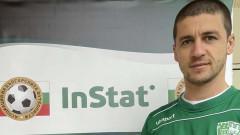 Георги Ангелов бе избран за Футболист №1 на декември според InStat