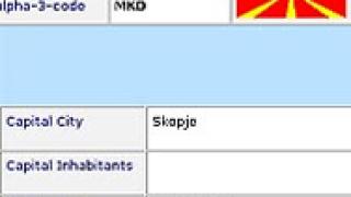 """ООН """"възстанови"""" македонския език"""