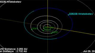 Наши астрономи кръстиха астероид на Христо Ботев