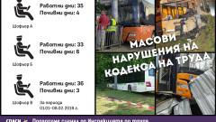 """""""Спаси София"""" настоява за оставки на шефовете на Столичния автотранспорт"""