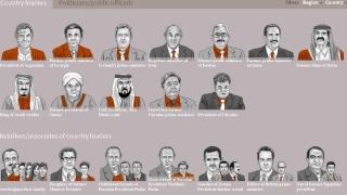 50 хиляди офшорки създадени между 2005/08, разкрива Panama Papers