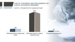 82% от българите смятат, че законът не важи за определени хора