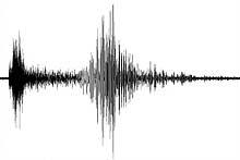 Земетресение с магнитуд 6,8 по Рихтер разлюля Папуа Нова Гвинея