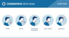 Проучване в Англия разкри още коронавирус симптоми