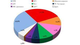 """Три партии с равен шанс за трета политическа сила според """"Медиана"""""""
