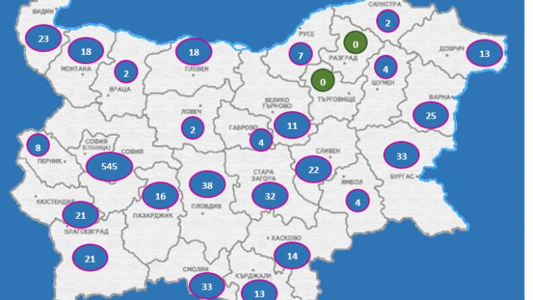 929 са вече потвърдените случаи на COVID-19 в България