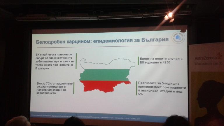 Снимка: Ракът на белия дроб е причина номер едно за смърт при българските мъже
