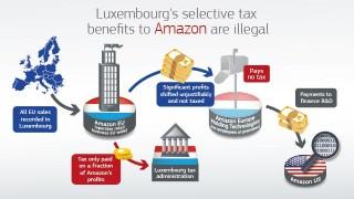 Oколо 250 млн. евро незаконни данъчни облекчения е дал Люксембург на Amazon
