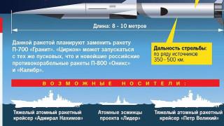 """20 секунди до унищожение: Толкова има САЩ срещу руската ракета """"Циркон"""""""