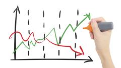 Индия очаква растеж от 7% през първата половина на следващата финансова година