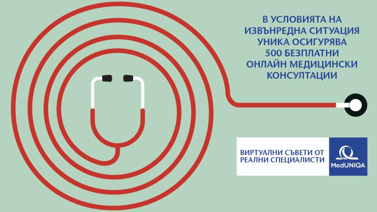 От 27 март 2020 г. застрахователна компания УНИКА предоставя свободен