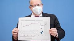 Алтмайер очаква предкризисни икономически нива в Германия до средата на 2022 г.