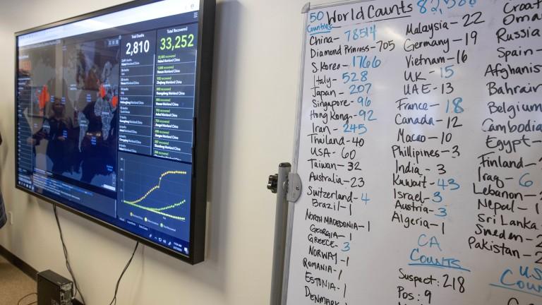 Страхът от коронавируса срина основни американски индекси, съобщи Си Ен