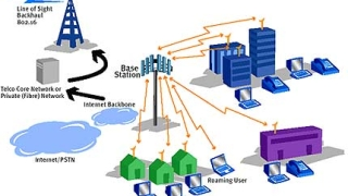 ТрансТелеком пусна WiMAX услуги в Русе
