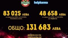 Феновете на Ботев (Пловдив) продължават с даренията