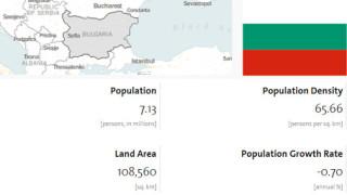 България заема 30-то място в света в Индекса за екологична ефективност 2018