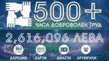 """Кампаниите на """"Синя България"""" събраха над 2,5 млн. лева за Левски"""