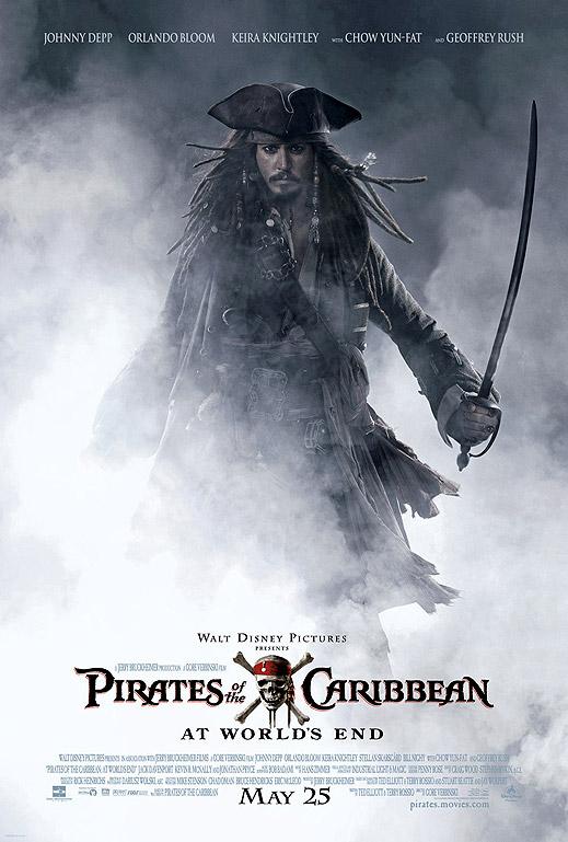 За карибските пирати и икономическата теория