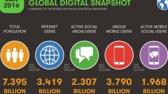 Близо половината хора по света вече са в Интернет