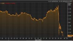 Ново рекордно 31-годишно дъно на британската лира