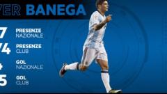 Аржентински национал подписа с Интер