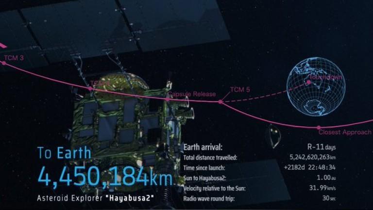 Капсулата с проби от астероида Рюгу се приземи в пустинята