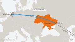 Кой свали MH17?