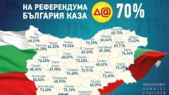 """Депутатите да подкрепят електронното гласуване, иска """"Гласувай без граници"""""""