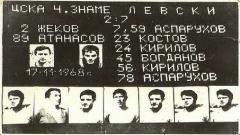 Левски празнува разгром над ЦСКА (ВИДЕО)
