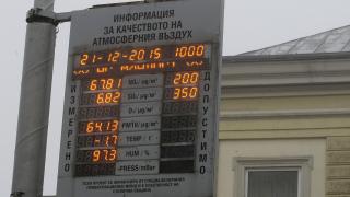 Екоагенцията не иска да даде почасови данни за качеството на въздуха в София