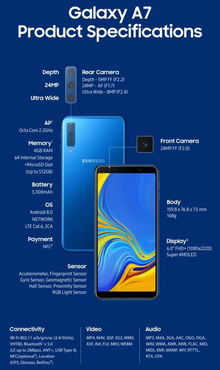 Galaxy A7 има доста добри характеристики за телефон от среден клас