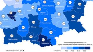 В България живеем средно до 75 годишна възраст
