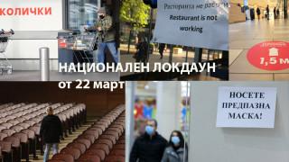 Колко още затваряния може да понесе българската икономика?