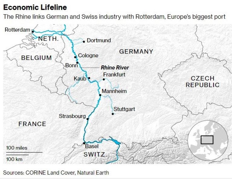 Река Рейн свързва германската и швейцарската индустрия с най-голямото европейско пристанище - Ротердам